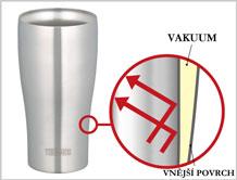Termohrnek Thermos Style - vakuum